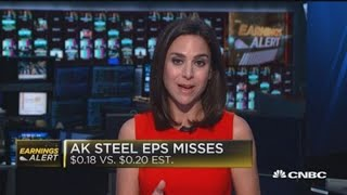 A.K. steel sinks on earnings as a result of tariffs