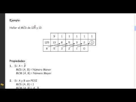 MCD  algoritmo de euclides
