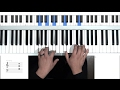 ZAYN, Taylor Swift | I Don't Wanna Live Forever (Fifty Shades Darker) | Piano Tutorial