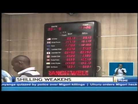 The Kenya Shilling weakens against US Dollar in the Financial Market