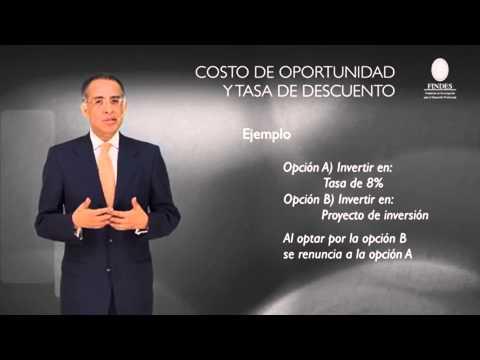 Costo de Oportunidad y Tasa de Descuento  | Findes  | Costo de Oportunidad