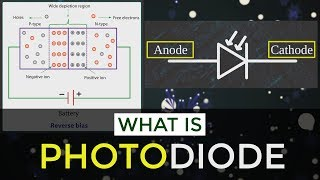 What is Photodiode | How Does Photodiode Works | Applications of Photodiode | Semiconductor Diodes
