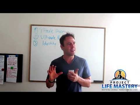 My Life Plan - How To Manage Your Life, Be Productive, Balanced And Create Lasting Fulfillment