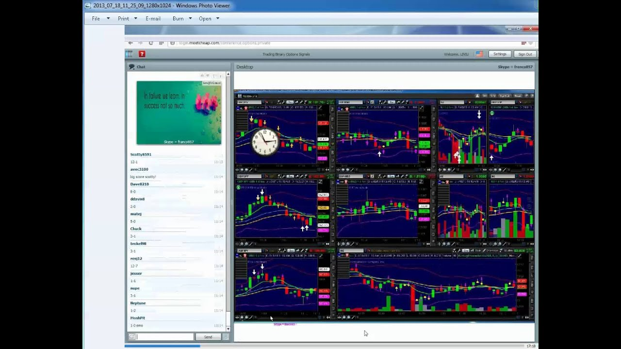 Free binary options simulator
