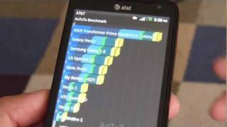 HTC Vivid benchmark tests