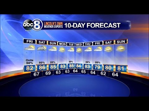 Channel 8 Weather Online-Friday, Jun. 5th
