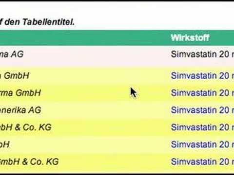 Preisvergleich Original Generikum, Schweiz - Deutschland