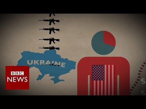 Is the US willing to help Ukraine? - BBC News