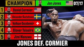 UFC Light Heavyweight Rankings - A Complete History
