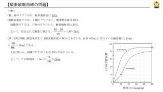酸素解離曲線の問題
