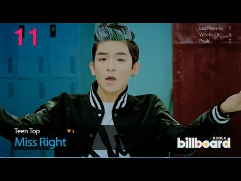(3.21.2013) Billboard Korea K-POP Hot100 Top50