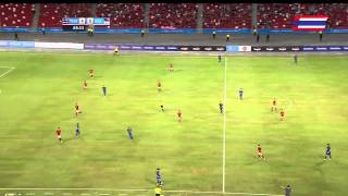TIKI TAKA 5-0 Thailand vs Indonesia 28th SEA Games Singapore 2015