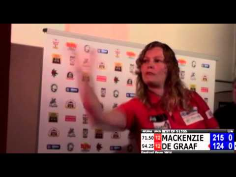 Aileen de Graaf v Tammy Mackenzie Last 8