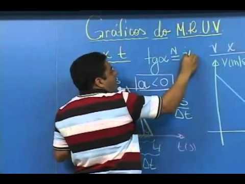 G1 - Saiba como interpretar gráficos de Movimento Retilínio Uniformemente Variado