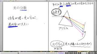 高校物理解説講義:「光の基本」講義12