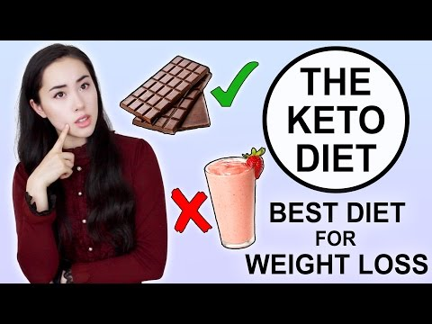 "🔥 The BEST DIET for FAST WEIGHT LOSS | The Ketogenic ""Keto"" Diet 🔥"