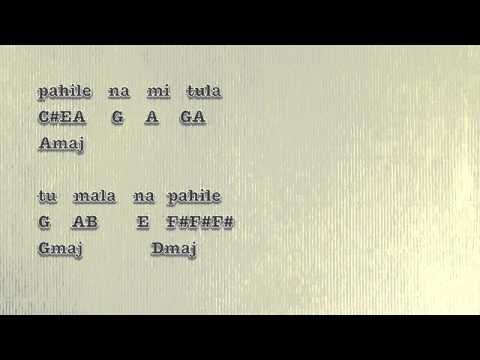 Pahile Na Mi Tula (Marathi Song) Movie: Gupchup Gupchup - Piano...