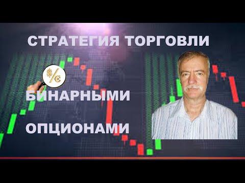 Binomo com ru trading