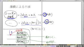 高校物理解説講義:「光の干渉」講義16