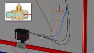 Come funziona la valvola a sfera MOTORIZZATA Art.2138 (ITA-ENG)