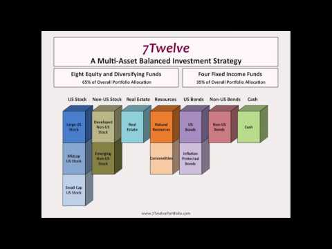 Asset Allocation: Building a Better Balanced Portfolio (Personal Finance Symposium IV - 2012)
