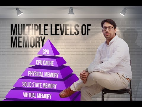 03 Memory Hierarchy and Multiple Levels of memory