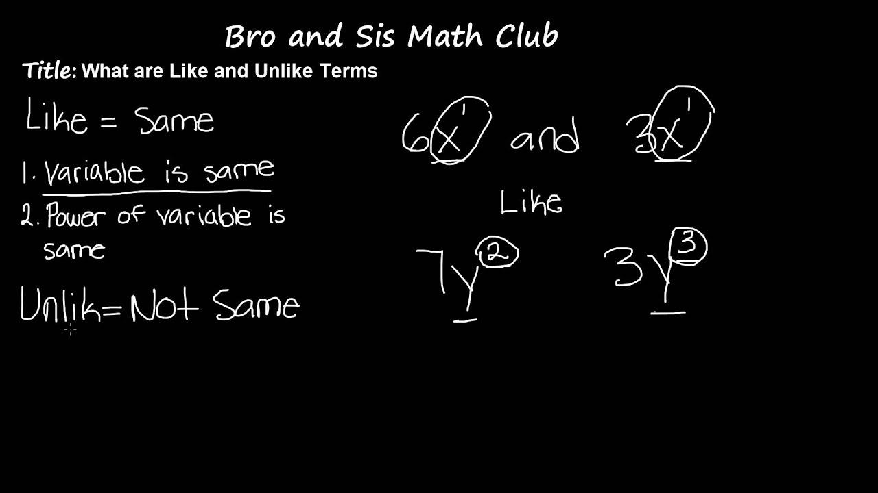 Math Examples Algebra Algebra 7th Grade Math