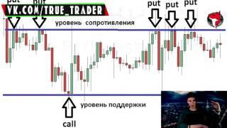 Торговые планы бинарные опционы-14