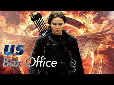 US Box Office ( 22 / 11 / 2015 )