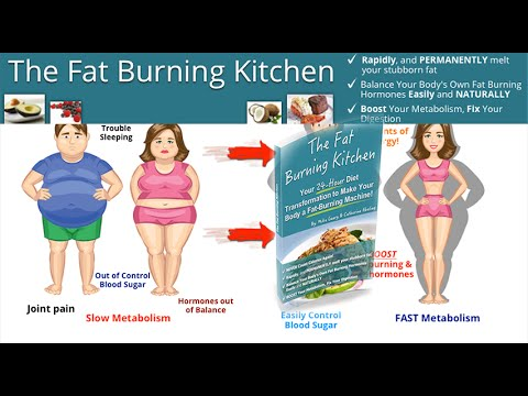 Fat Burning Kitchen, TONS of Anti aging Foods