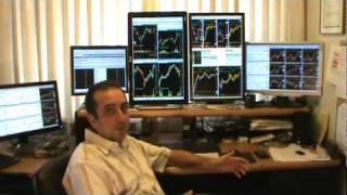 How To set up Interactive Brokers TWS!