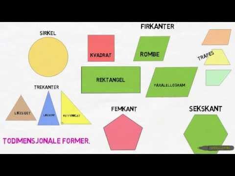 regler kvadrat rombe