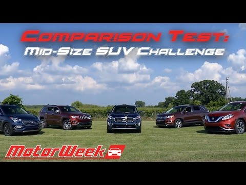 watch Comparison Test Mid Size Suv Challenge With Cars Com video