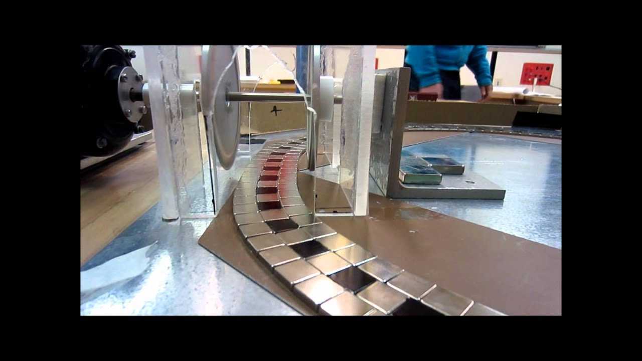 magnetic levitation train project report Practical applications of magnetic levitation technology, final report 3 in new york of a model maglev train, with the hopes of exciting investors with the promise of high-speed ground transportation.
