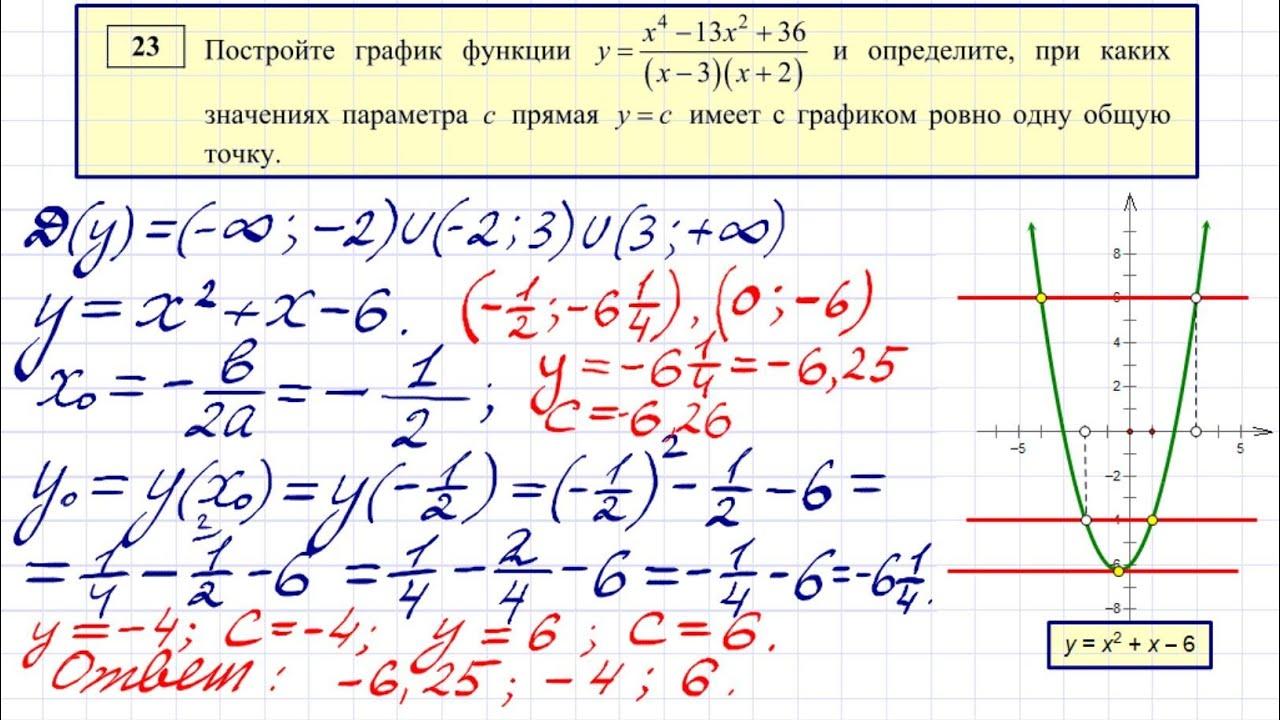 демонстрационный вариант гиа по математике 2013 ответы: