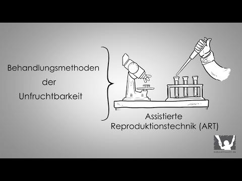 Assistierte Reproduktion - IVF / ICSI / IMSI / Blastozystentransfer