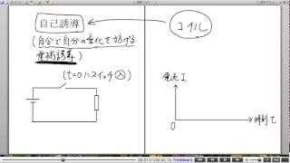 高校物理解説講義:「自己誘導と相互誘導」講義1