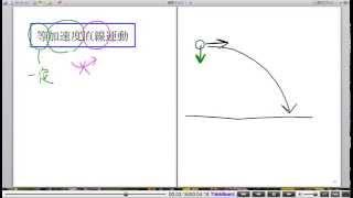 高校物理解説講義:「物体の運動」講義12