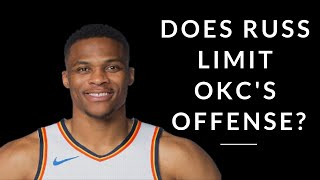 Russell Westbrook analysis, 2019: Who needs efficiency?