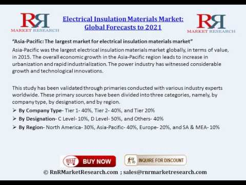 Electrical Insulation Materials Market Size to Register 5.82% CAGR During Forecast Period