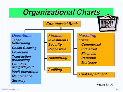 MBA-Operation Management-2013-02-05- Class No.1