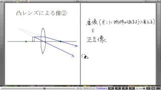 高校物理解説講義:「レンズ」講義5