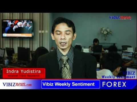 Vibiz Weekly Sentiment 15 Mei 2012 - FOREX