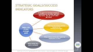 download lagu Best Practice Tips For Creating Key Performance Indicators gratis