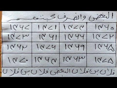 Dushmano Mein Judai Dalna | Nafrat Ka Amal
