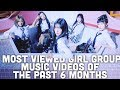 Most Viewed Girl Group Music Videos of the Past 6 Months thumbnail