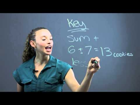 How to Teach Word Problem Solving Equations to the Third Grade : Math Questions & Answers