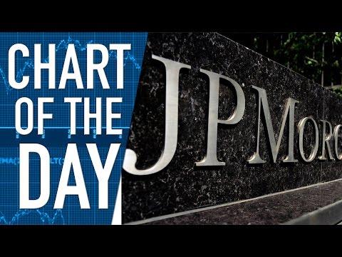 Next Financial Crisis Could be More Volatile, JP Morgan Chase CEO
