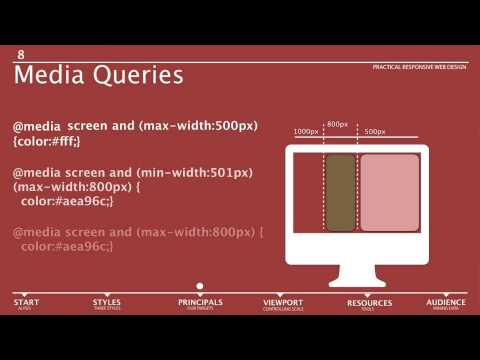 Responsive Web Design - Introduction to Foundational Concepts