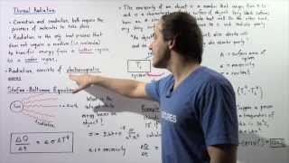 Thermal Radiation and Stefan-Boltzmann Equation